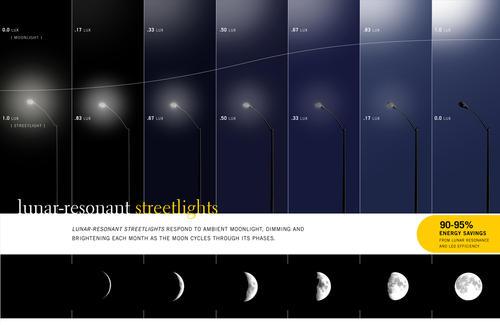 lunarstreetlights2.jpg